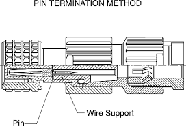 933406100 hirschmann 3 pole cable mount m8 connector plug ip67 hirschmann m8 and m12