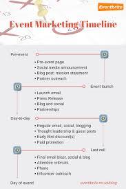 Event Timeline Sample Concert Promoters Plan Sample Event Marketing Timeline Nonprofit 10