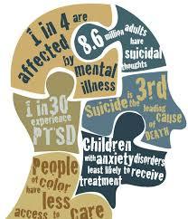 Get teen mental health