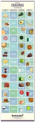 Fat Loss Meal Plan Women Pregnancy Best Food Proper Daily