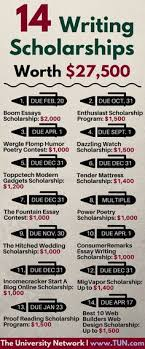 college scholarships that you didn t know existed college  44 college scholarships that you didn t know existed college scholarships college and school