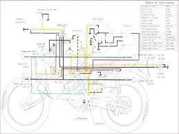 harley wiring diagrams 1999 harley fatboy wiring diagram fatboy wiring diagram harley wiring diagrams 1999 harley fatboy wiring diagram