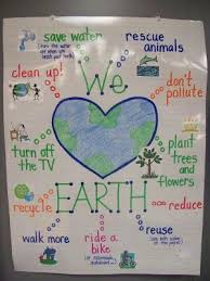 Earth Day Anchor Chart Pin On Science