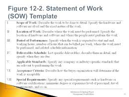 Figure Statement Of Work Sow Template Standard For Resume