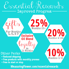 essential rewards improved