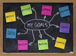 long term and short term career goals examples writers goals examples sunnah smart goals for 2013 short