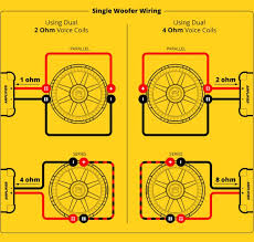 subwoofer wiring diagrams 4 ohm wiring diagram 4 Ohm Dual Voice Coil Subwoofer Wiring Diagram 2 ohm sub wiring diagram subwoofer dual Dual Voice Coils 4 Ohm Speaker Wiring Configurations
