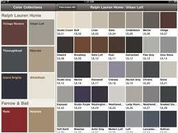 26 Organized Interior Paint Chart