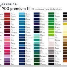 Avery Vinyl Color Chart 2019 Chart Color Bar Chart