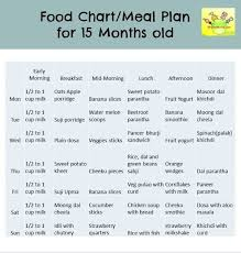 Food Chart For 15 Months Old Indian Baby Pin On Toddler Meal Plan