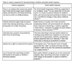 marketing obesity junk food advertising and kids parliament of  industry arguments for food advertising to children and public health responses