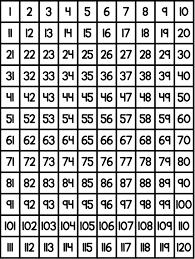 120 Chart Puzzles Freebie First Grade Math 120 Chart