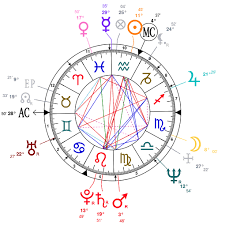 Astrology And Natal Chart Of Rick James Born On 1948 02 01
