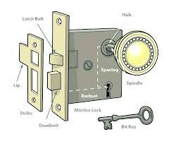 schlage mortise lock parts parts of door door handle parts door handle parts door