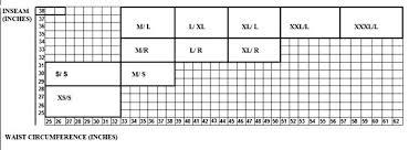 M40 Gas Mask Size Chart Jslist Size And Nsn Charts