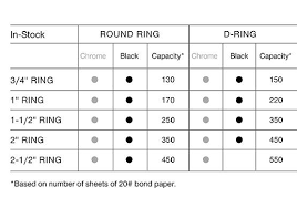 Binder Ring Size Chart Binder Production Checklist