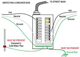 wiring diagram for breaker box to outlet wiring wiring diagram for breaker box the wiring diagram on wiring diagram for breaker box to outlet