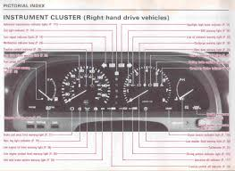 Low Washer Fluid Warning Light Lexus Brake Warning Symbol Ls 400 Lexus Ls 430 Lexus Ls 460