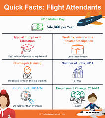 quick facts about flight attendants bilingual flight attendant jobs