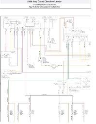 96 jeep cherokee wiring diagram efcaviation com beautiful 1995 2001 jeep cherokee wiring diagram at 1995 Jeep Cherokee Wiring Diagram