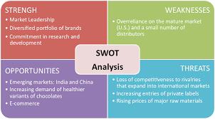 the hershey company swot analysis