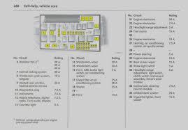 opel zafira 2005 fuse box electrical work wiring diagram \u2022 2005 F250 Fuse Box Diagram wiring diagram for zafira b free download wiring diagram xwiaw rh xwiaw us opel astra 2005 fuse box diagram 2065 opel zafira