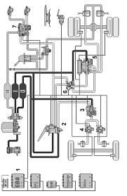 ebs electronically contolled braking system basic training