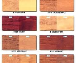 Minwax Oil Based Stain Color Chart Minwax Stain With Polyurethane Healthfulpursuit Co