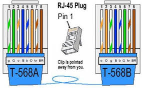 rj wiring diagram cat rj image wiring diagram cat 6 wire diagram wiring diagram schematics baudetails info on rj45 wiring diagram cat6