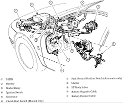 saturn sl electrical issues graphic