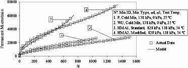 write each equation in standard form calculator brilliant standard form to slope intercept calculator dynamic system