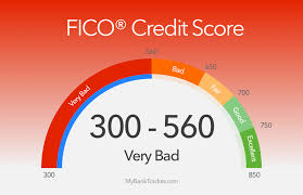 Fico Score 9 Chart How To Fix A Bad 300 560 Credit Score