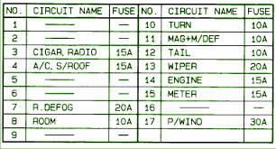 mazda protege fuse box diagram car fuse box diagram center mazda protege fuse box map