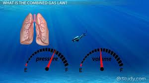 combined gas law definition formula example lesson transcript study com