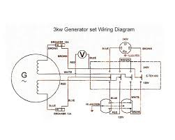 electric generator wiring diagram wiring diagrams best electric generator wiring diagram wiring diagram data homelite generator wiring diagram electric generator wiring diagram