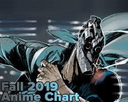 Anime Charts Archives Otaku Tale