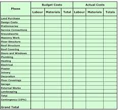 Commercial Construction Budget Template Commercial Construction Budget Template Download