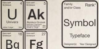 table works periodic table of typefaces schools you on fonts