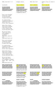 "multiple authorship and intermedia revision scholarly editing  view full sized image in new window figure 1 side by side comparison of the poem ""naufragio "" aa rodrigues s song ""fria claridade "" and subsequent"