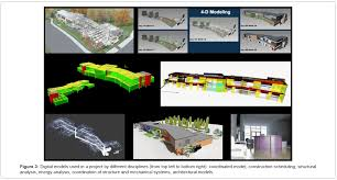 architectural engineering models. Plain Engineering Architecturalengineeringtechnologydigitalmodels On Architectural Engineering Models