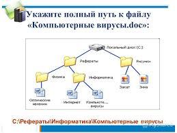 Презентация на тему Урок решения задач по теме Файл и файловая  6 Укажите полный путь к файлу Компьютерные вирусы doc С Рефераты Информатика Компьютерные вирусы