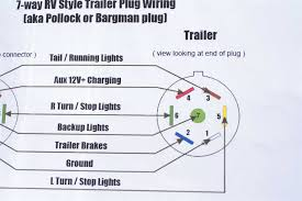 trailer connector wiring diagram 7 way on pollack plug jpg 30 Amp RV Plug Wiring Diagram at Wiring Diagram For A Rv 15a Plug
