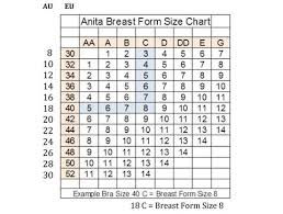 Bra Size Guide Chart Size Fitting Guide Erilan Mastectomy Collection