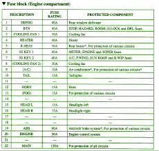 door lockcar wiring diagram page 2 2002 mazda mpv mini fuse box map