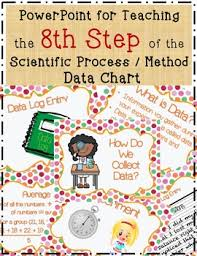 Scientific Chart 8 Science Fair Data Chart Powerpoint Lesson With Experiment Directions Rubric
