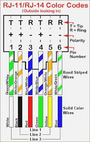 Telco Color Code Chart Old Telephone Color Code Wiring Diagrams