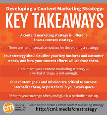 Developing A Content Strategy