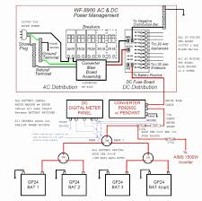 country coach wiring schematic wiring diagrams bib country coach wiring schematic wiring diagram list country coach wiring schematic