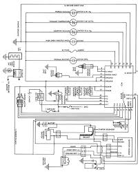 wiring diagram 1995 jeep schematics and wiring diagrams 1990 jeep wrangler wiring harness at 1987 Jeep Wrangler Wiring Diagram
