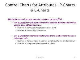 Difference Between C Chart And P Chart P Chart C Chart